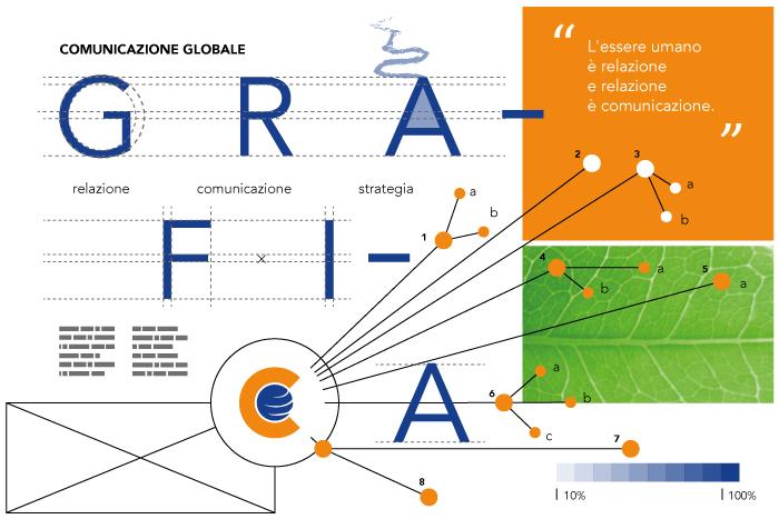 Grafica Comunicazione Globale studio grafico Padova